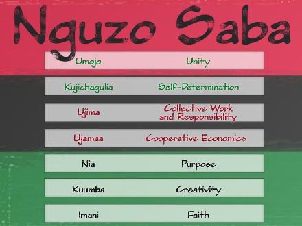Kwanzaa Nguzo Saba